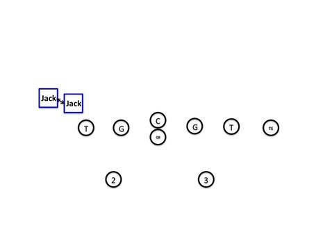 Why The Buffalo Bills\u0027 Defensive Alignment Doesn\u0027t Matter, Part 2