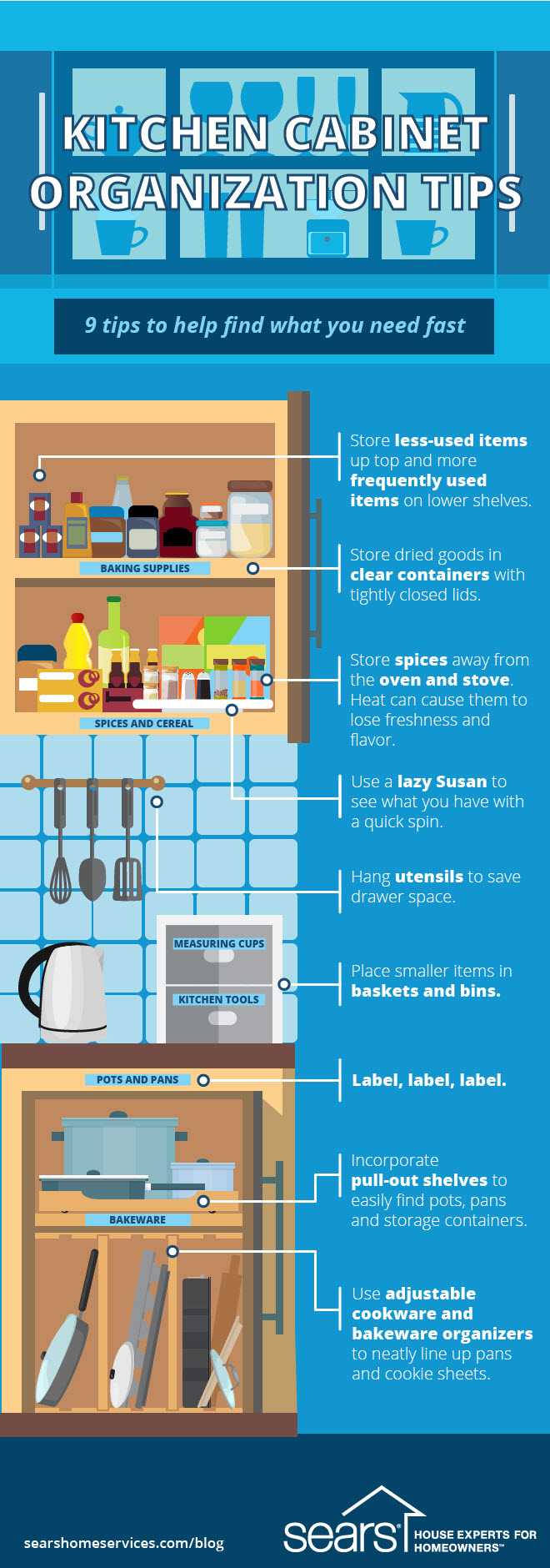 easy ways to organize your kitchen cabinets sears kitchen cabinets Organize your kitchen cabinets