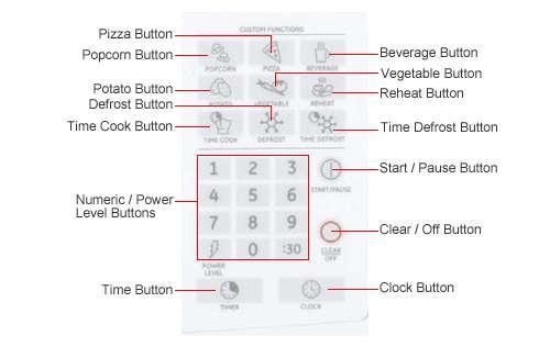 microwave sunbeam wiring diagram