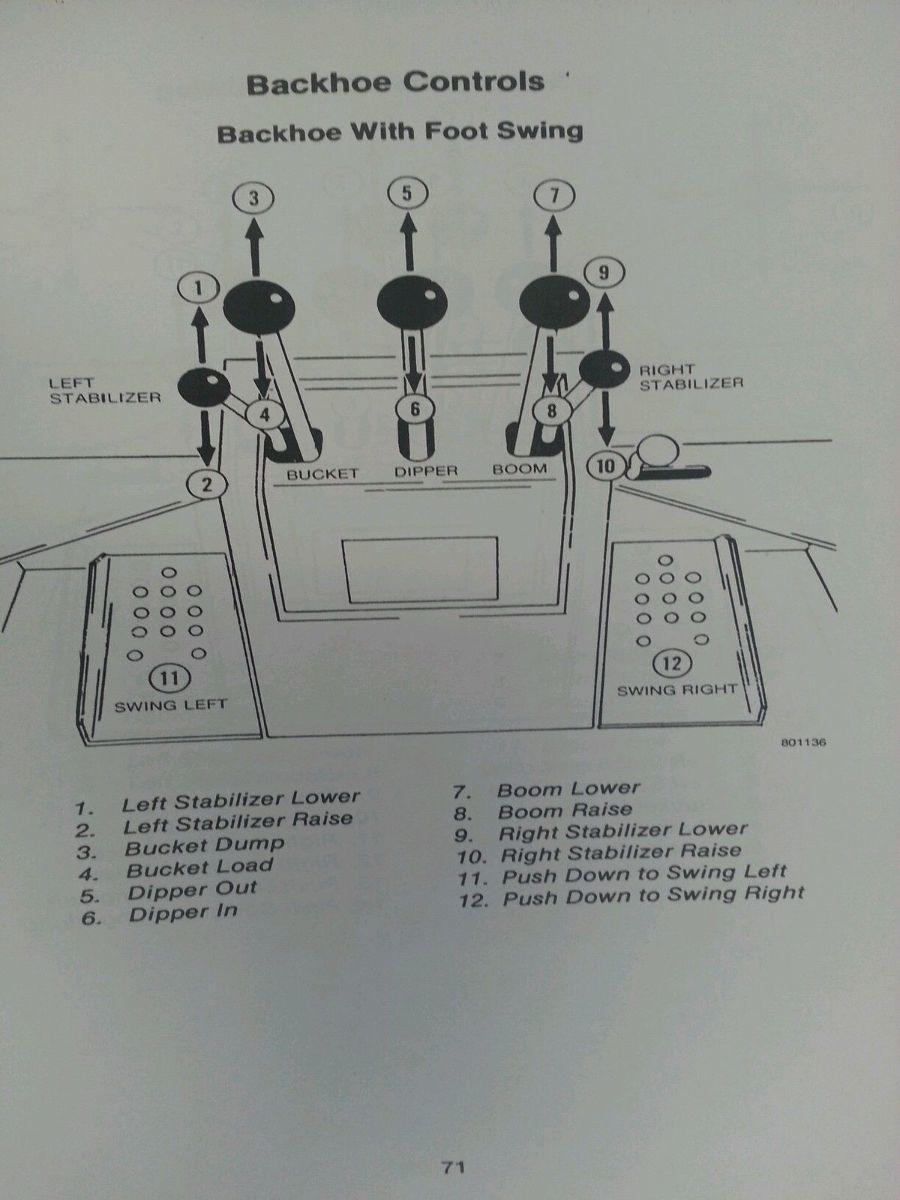 580k Case Backhoe Heater Diagram Simple Wiring Schematics 680l