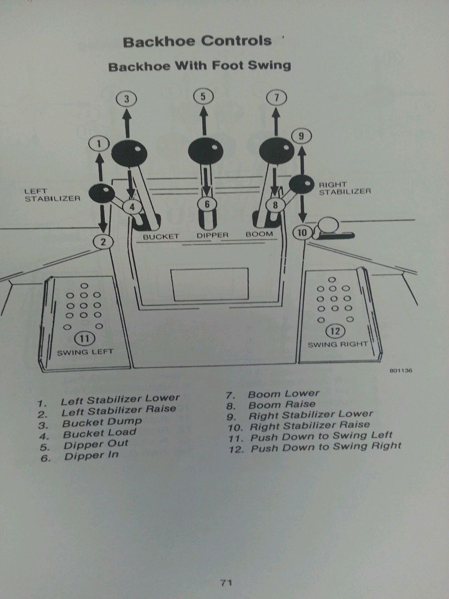 Case 580k Starter Wiring Diagram Libraries Catalog Librarycase 580 Sk 621