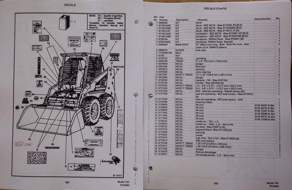 Bobcat 743 Parts Diagram 743b bobcat wiring diagram - schematic