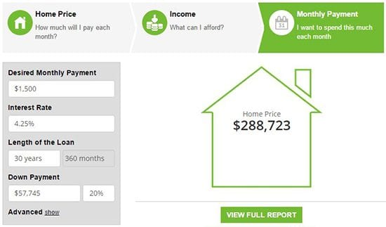 5 Mortgage Calculator Features You Are Not Using, But Should