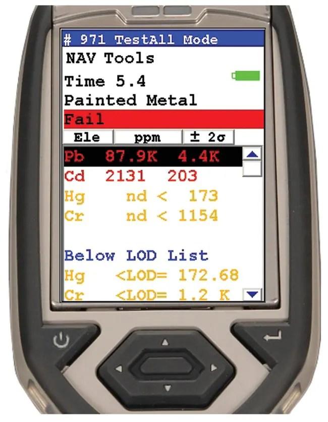 Niton™ XL3t XRF Analyzer