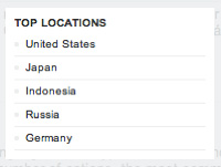 A screenshot of uberVU's top locations selector.