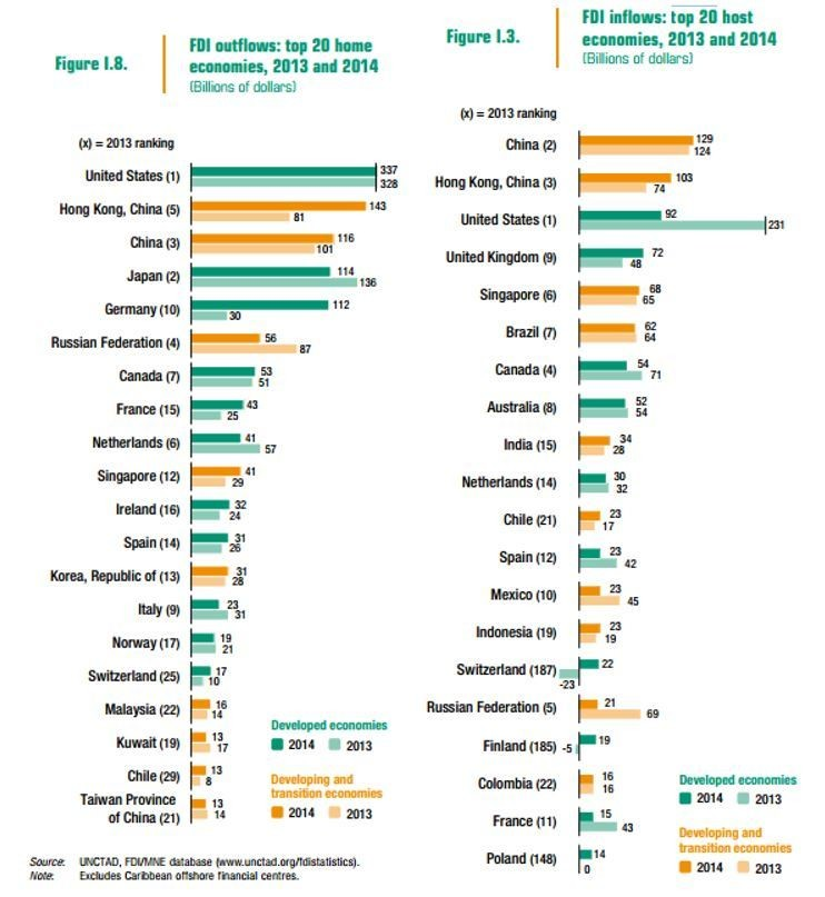 8 things you need to know about China\u0027s economy World Economic Forum