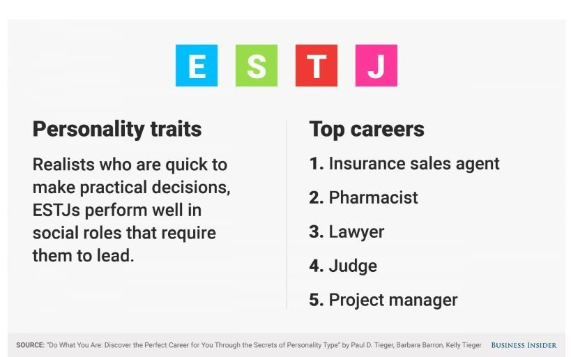 The best jobs for your personality type World Economic Forum