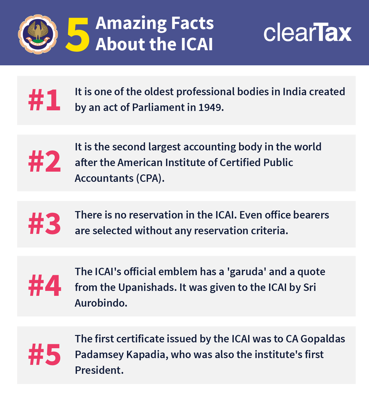 Chartered Accountant Cpa Know About Ca Day Icai Foundation Day How When Was Icai