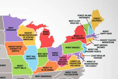 What every US state is the worst at - Thrillist