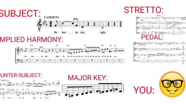 A simple 10-step guide to writing an amazing fugue - Classic FM - how to write a