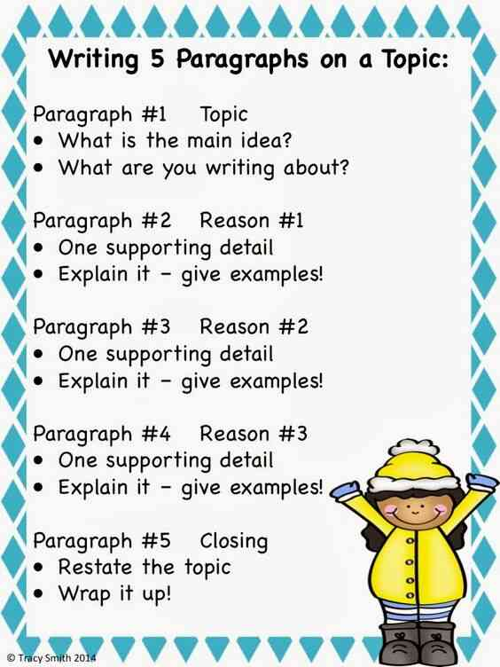 5 Paragraph Essay How To Write, Tips, Format, Examples  Guide