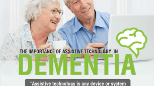 "an elderly woman and man looking at a computer screen and smiling. Image caption: the importance of assistive technology in dementia. Next line: ""assistive technology is any device or support system that can assist people who have difficulties in carrying our everyday activities."