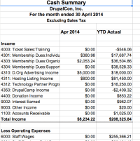 Photo : Annual Expense Report Template Images