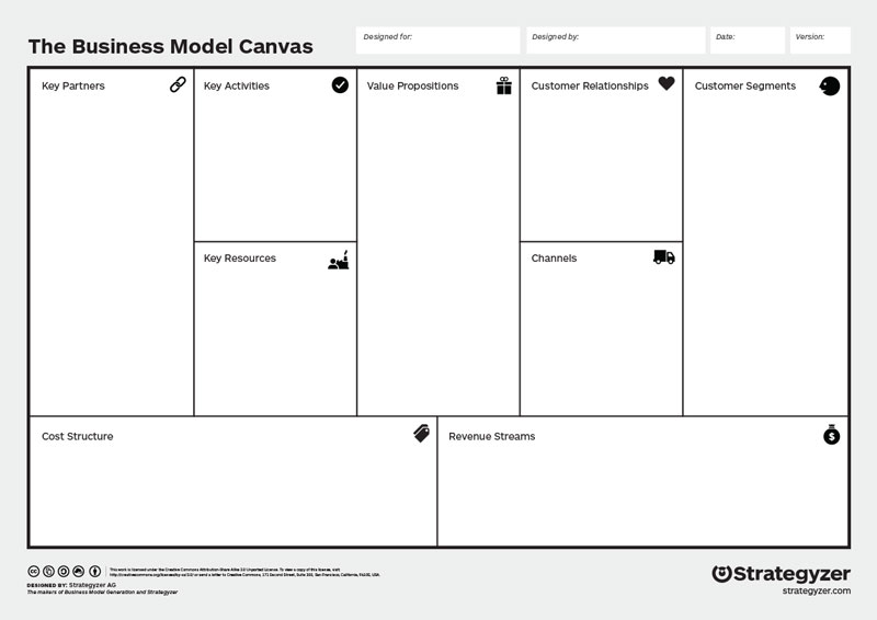 The Business Model Canvas The Nine-Step Business Plan Associations Now