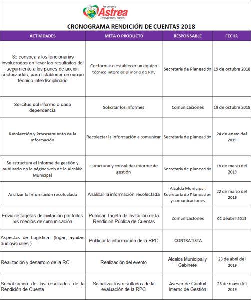 CRONOGRAMA DE RENDICIÓN DE CUENTAS 2019 - Alcaldía Municipal de