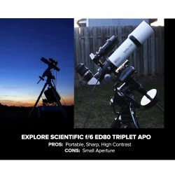 Small Crop Of Best Telescope For Astrophotography