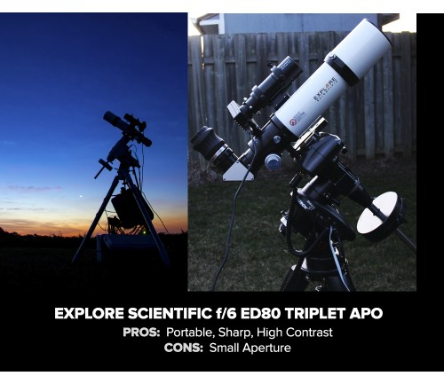 Medium Of Best Telescope For Astrophotography