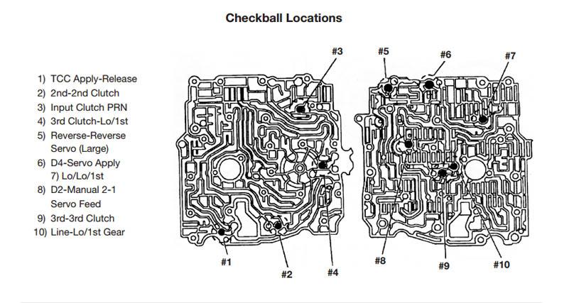 4t65e diagram checkball