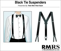 How to wear Suspenders - Man's guide to Braces