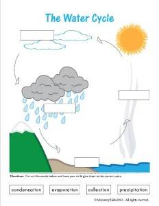 math worksheet : the winter water cycle  a teaching mommy : Water Cycle Worksheet For Kindergarten
