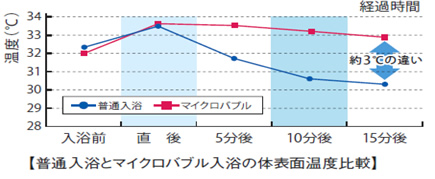 %e6%b8%a9%e5%ba%a6%e5%a4%89%e5%8c%96