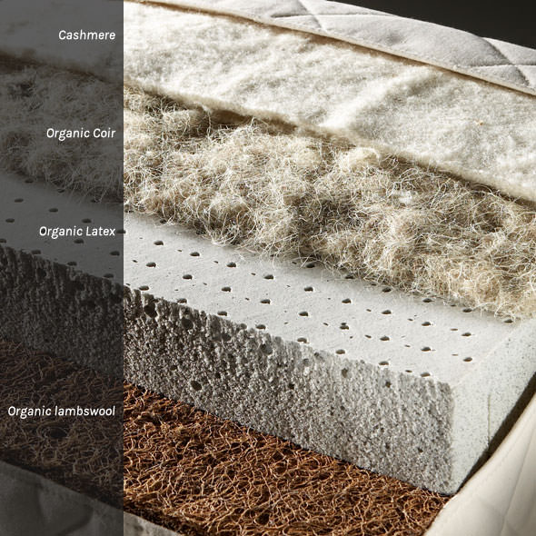 Natural-Mattress-Cashmere
