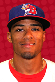 A's Farmhand Of The Day: Midland RockHounds Outfielder Kenny Wilson (3 for 5 / RBI / Run / Stolen Base)