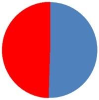 Popular Vote, 2016