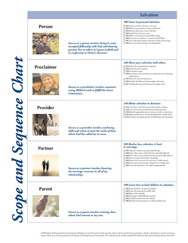Scope and Sequence Chart - Advanced Training Institute International