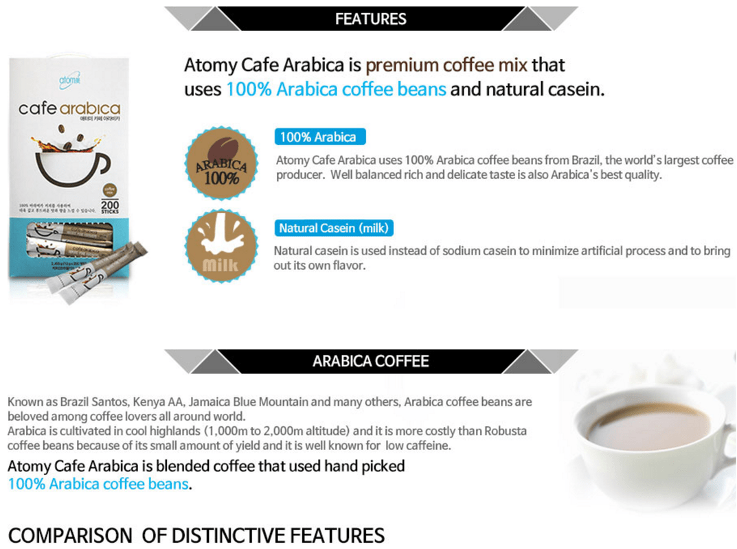 Coffee Arabica Health Benefits Atomy Cafe Arabica Atomysmart