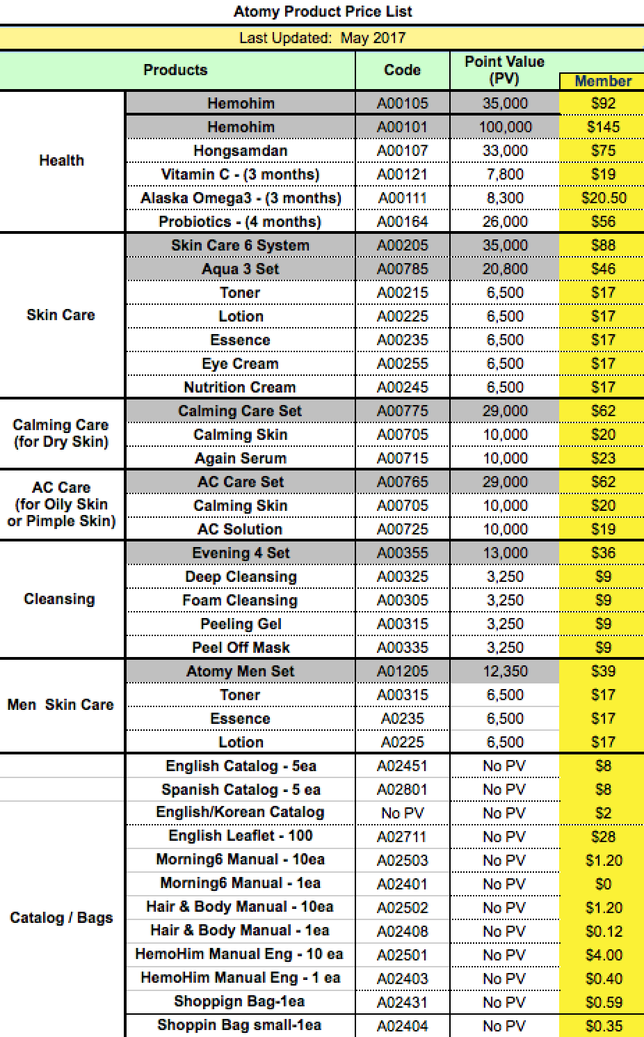 Shampoo Dispenser Atomy England Price List - Atomysmart