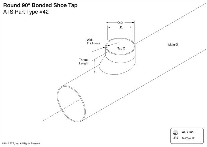 shoe size diagram