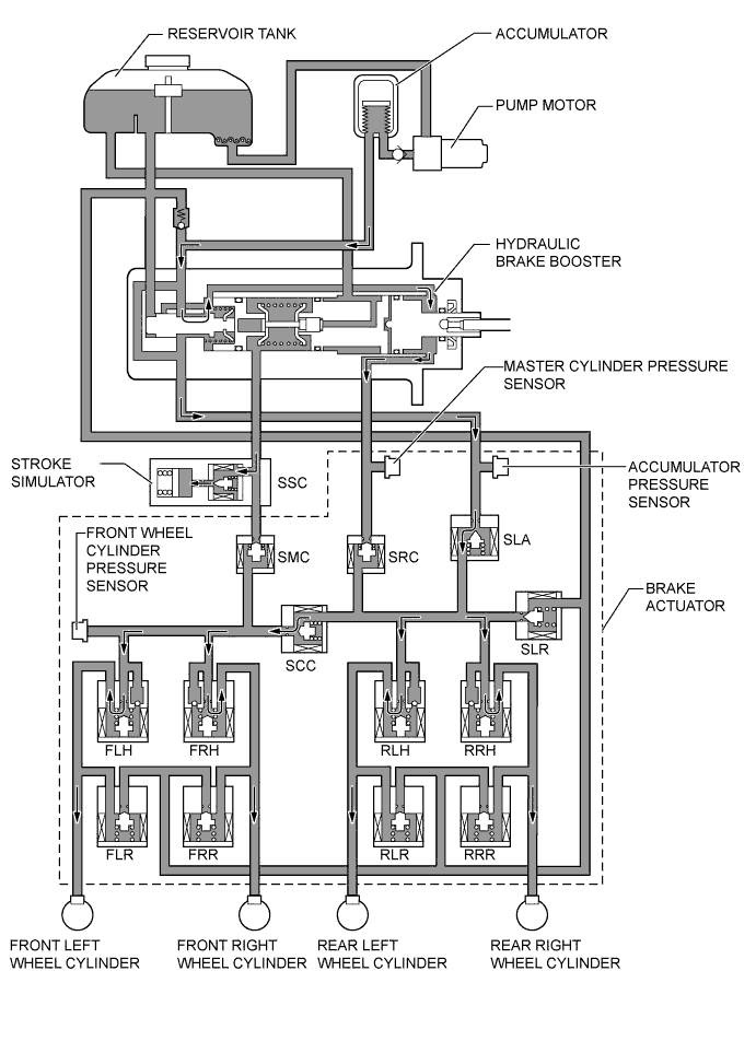 prius seat diagram