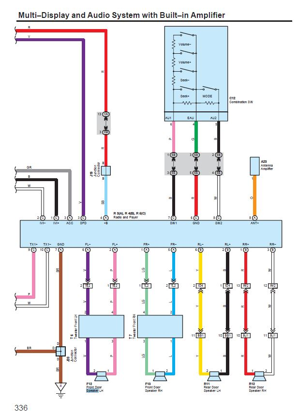 p94 pickups wiring diagram