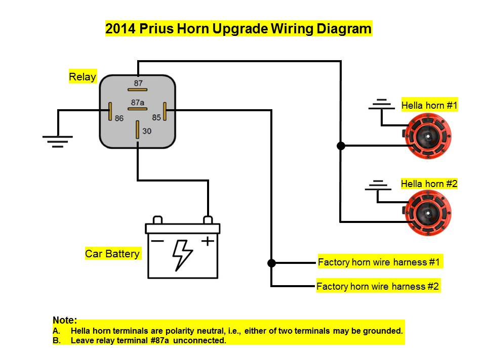 Wire Diagram For Horns Wiring Diagram Ebook