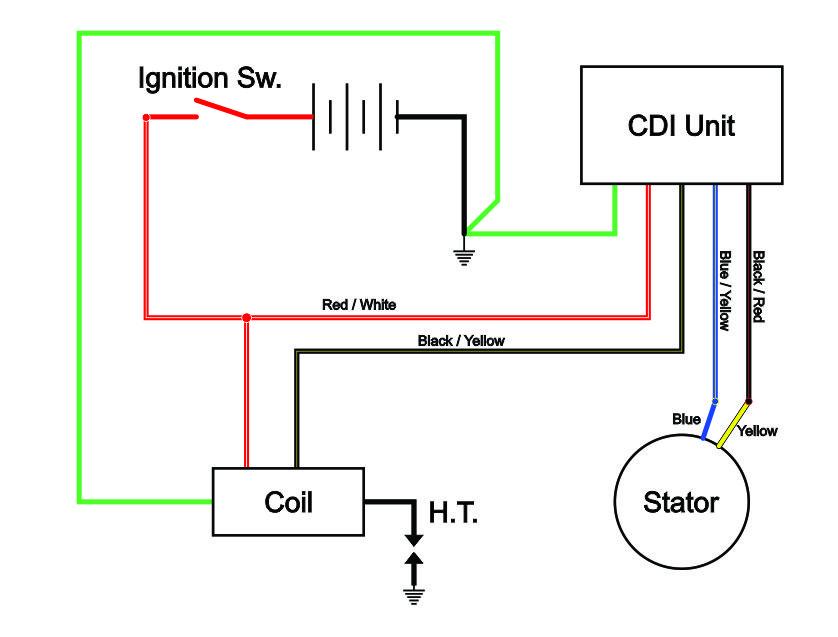5 wire cdi wiring diagram for atv