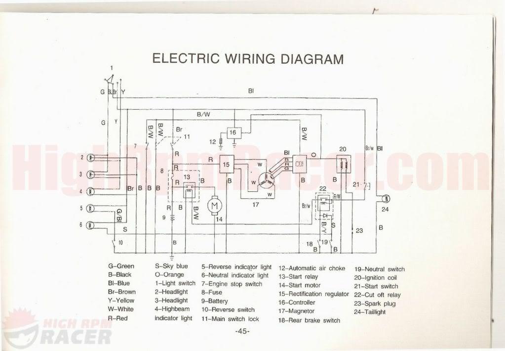 250cc atv wiring diagram