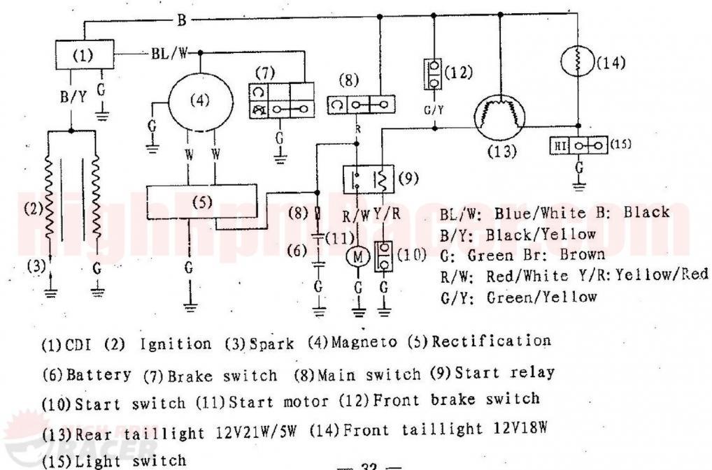 110 Schematic Wiring Wiring Diagram