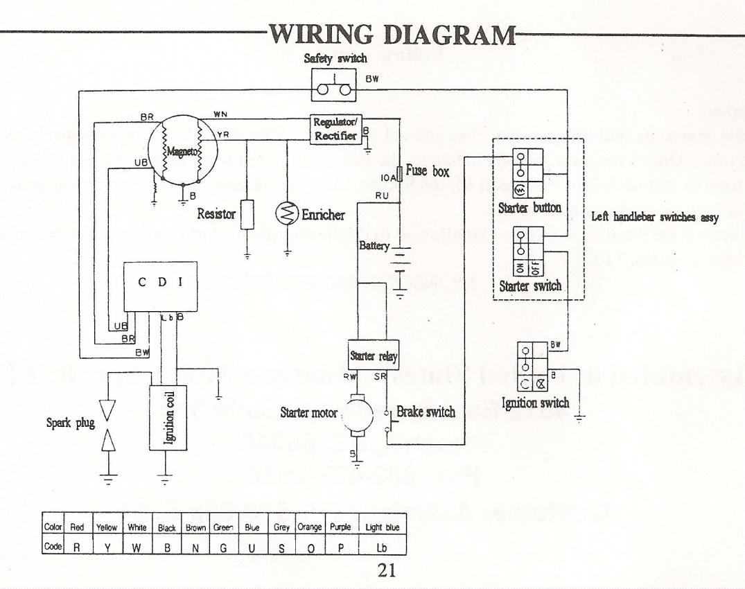 baja 90 engine diagram