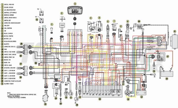 artic cat atv wiring