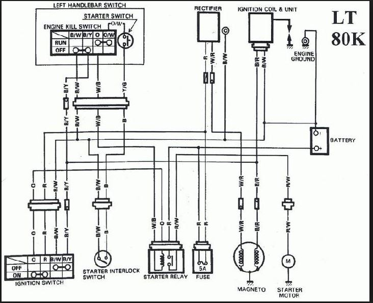 starter relay wiring diagram atv