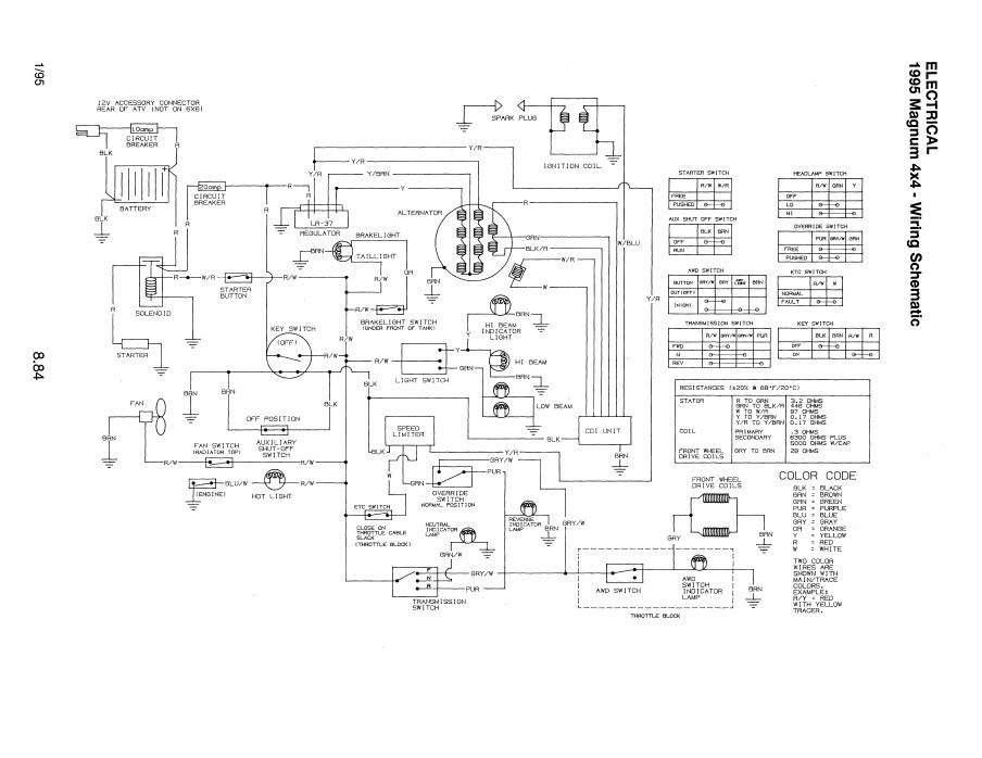 2003 polaris magnum 330 wiring diagram