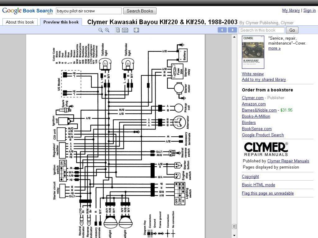 Bayou 300 Wiring Diagram For Library Klt 200 2003 Kawasaki Online 1995 Yamaha Blaster