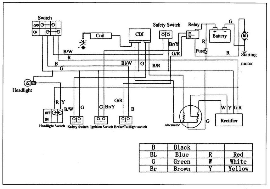 loncin 110 atv wiring diagram