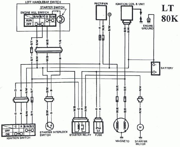 electrical wire harness diagram for quads