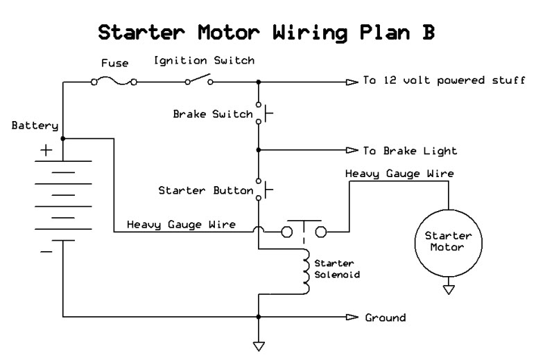 50cc Four Wheeler Wiring Diagram Wiring Schematic Diagram