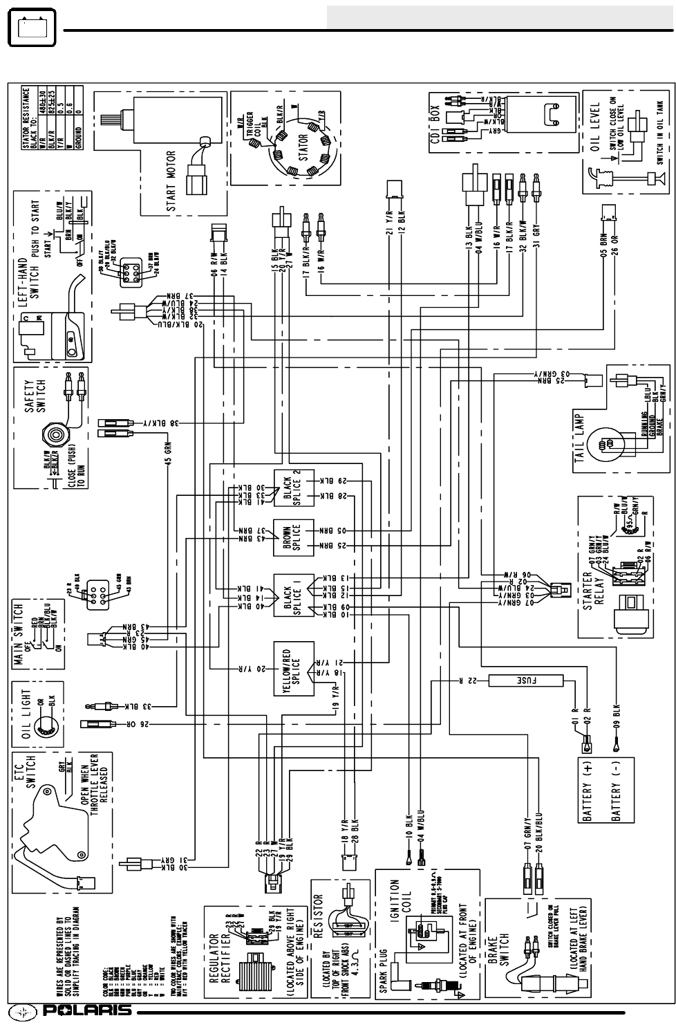 2003 polaris predator 90 wiring diagram