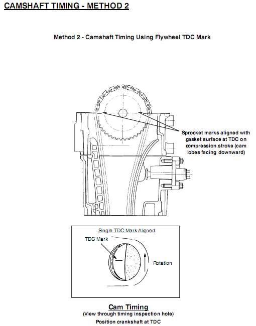 04 polaris predator 90 wiring diagram