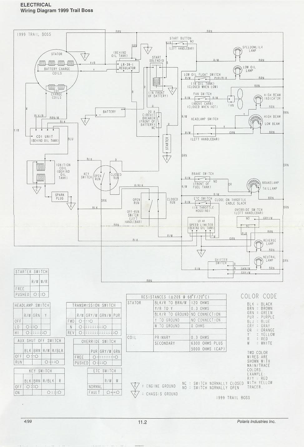 250 wiring diagram moreover polaris trail boss 250 wiring diagram