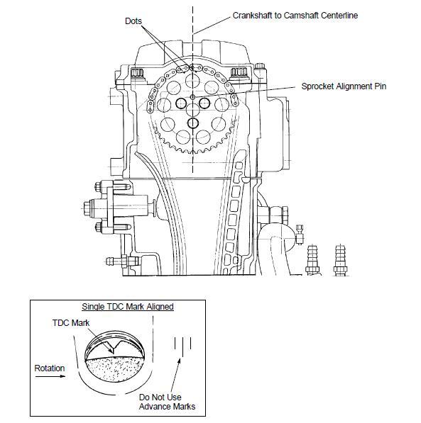 2000 polaris sportsman 500 engine diagram